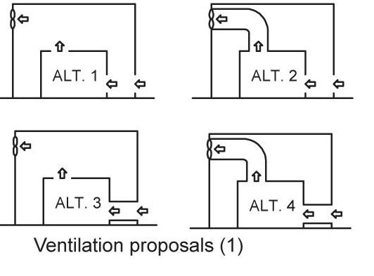 recomendaciones de instalación para mejor ventilacion de compresores